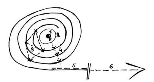 500px-Spirale_Deleuze.jpg